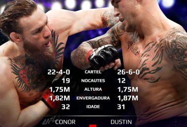 UFC 257 Conor McGregor Dustin Poirier